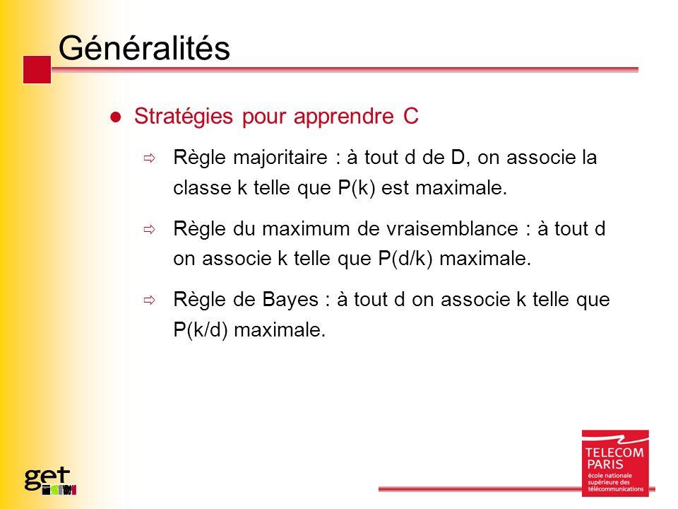 Généralités Stratégies pour apprendre C Règle majoritaire : à tout d de D, on associe la classe k telle que P(k) est maximale. Règle du maximum de vra