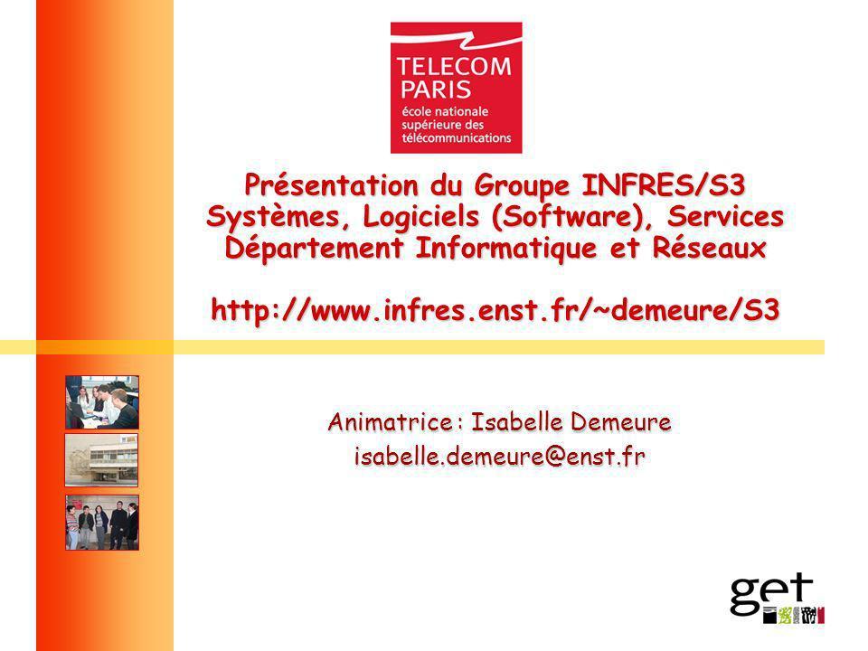 Présentation du Groupe INFRES/S3 Systèmes, Logiciels (Software), Services Département Informatique et Réseaux http://www.infres.enst.fr/~demeure/S3 An