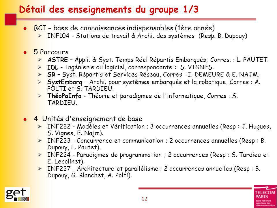 12 Détail des enseignements du groupe 1/3 l BCI – base de connaissances indispensables (1ère année) INF104 - Stations de travail & Archi. des systèmes