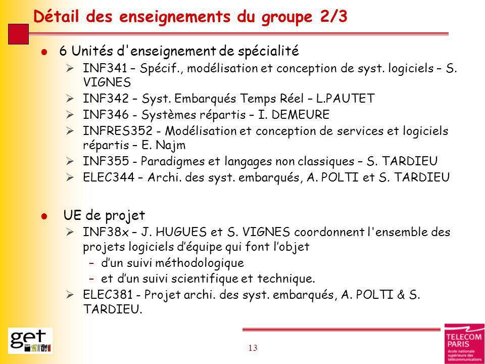 13 Détail des enseignements du groupe 2/3 l 6 Unités d'enseignement de spécialité INF341 – Spécif., modélisation et conception de syst. logiciels – S.