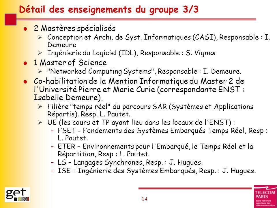 14 Détail des enseignements du groupe 3/3 l 2 Mastères spécialisés Conception et Archi. de Syst. Informatiques (CASI), Responsable : I. Demeure Ingéni
