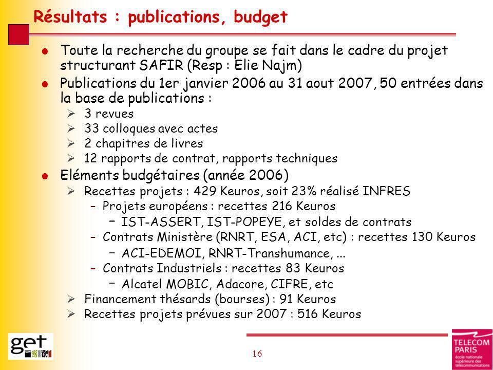 16 Résultats : publications, budget l Toute la recherche du groupe se fait dans le cadre du projet structurant SAFIR (Resp : Elie Najm) l Publications