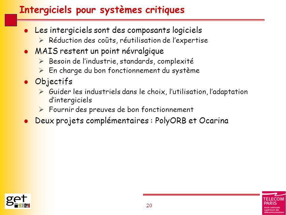 20 Intergiciels pour systèmes critiques l Les intergiciels sont des composants logiciels Réduction des coûts, réutilisation de lexpertise l MAIS reste