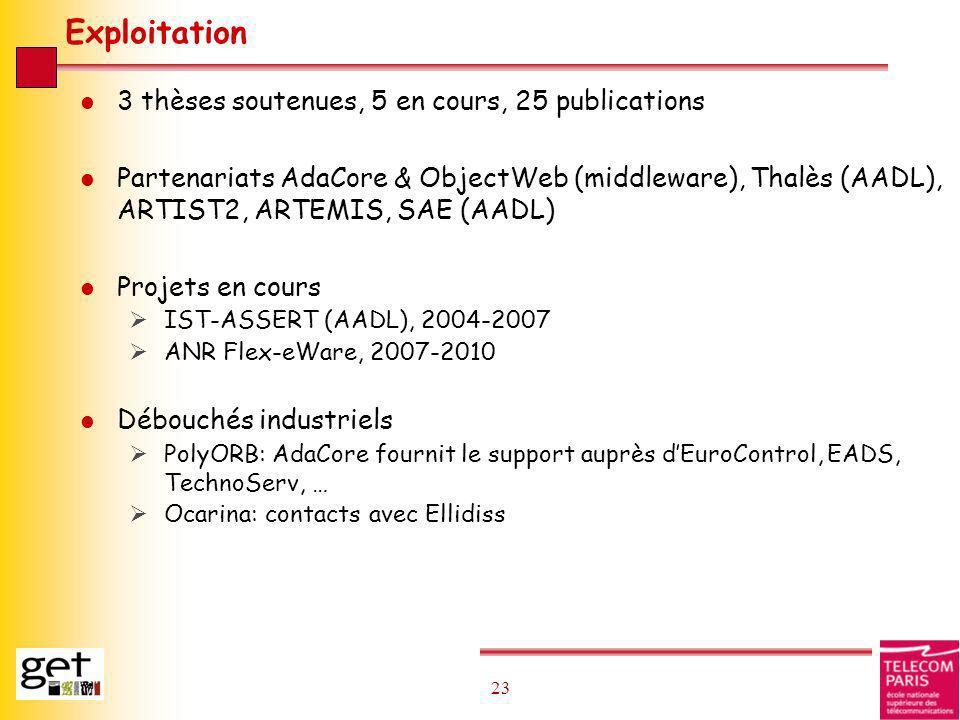 23 Exploitation l 3 thèses soutenues, 5 en cours, 25 publications l Partenariats AdaCore & ObjectWeb (middleware), Thalès (AADL), ARTIST2, ARTEMIS, SA
