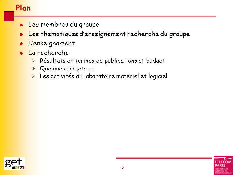 3 3 Plan l Les membres du groupe l Les thématiques denseignement recherche du groupe l Lenseignement l La recherche Résultats en termes de publication