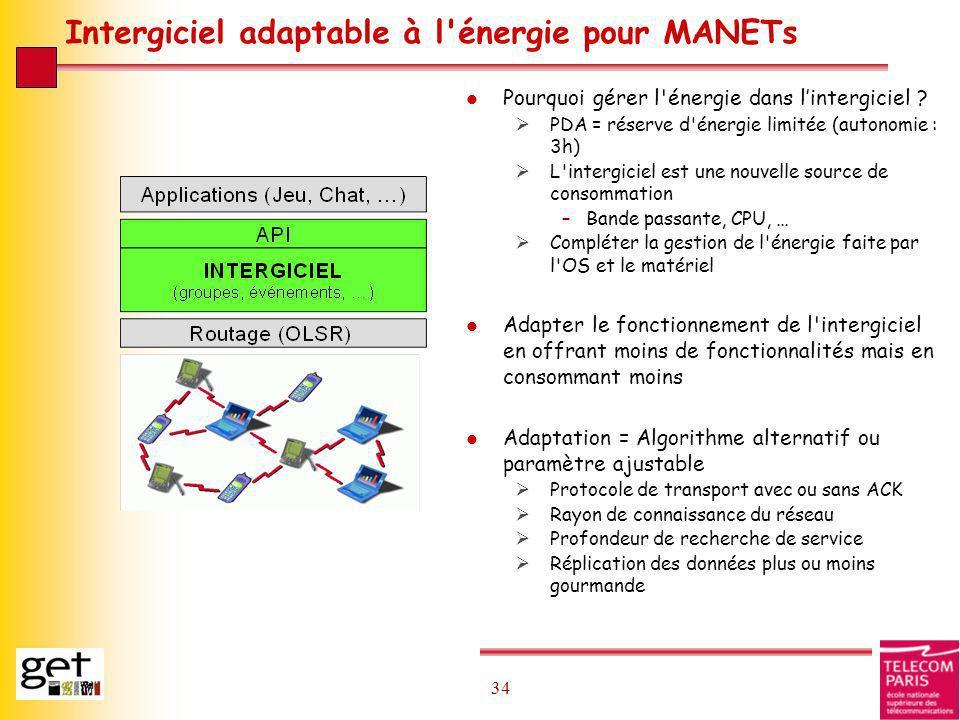34 Intergiciel adaptable à l'énergie pour MANETs l Pourquoi gérer l'énergie dans lintergiciel ? PDA = réserve d'énergie limitée (autonomie : 3h) L'int
