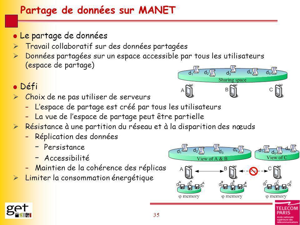 35 Partage de données sur MANET l Le partage de données Travail collaboratif sur des données partagées Données partagées sur un espace accessible par