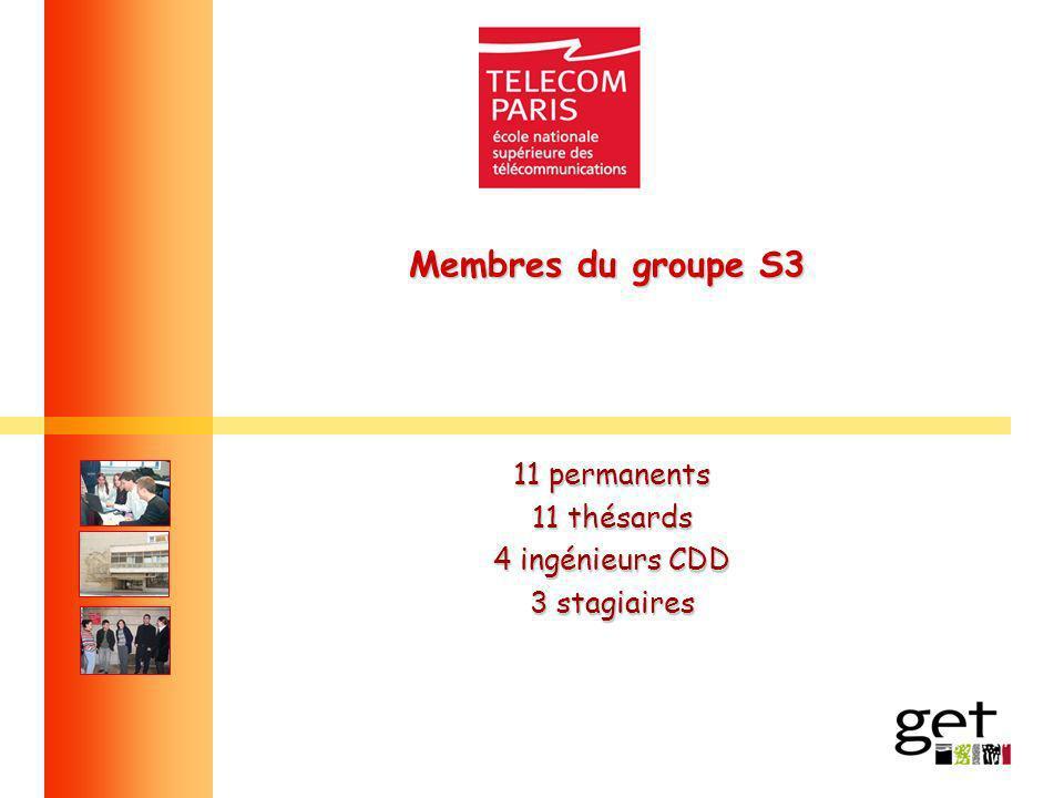 Membres du groupe S3 11 permanents 11 thésards 4 ingénieurs CDD 3 stagiaires