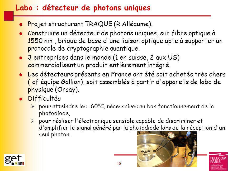 48 Labo : détecteur de photons uniques l Projet structurant TRAQUE (R.Alléaume). l Construire un détecteur de photons uniques, sur fibre optique à 155