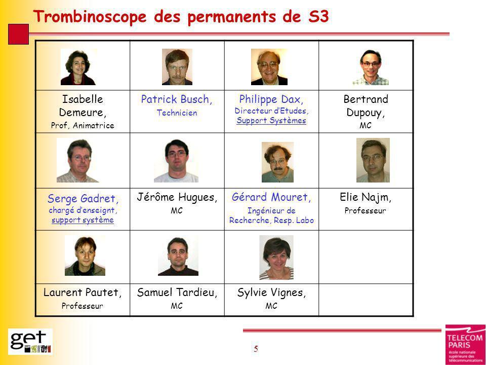 5 5 Trombinoscope des permanents de S3 Isabelle Demeure, Prof, Animatrice Patrick Busch, Technicien Philippe Dax, Directeur dEtudes, Support Systèmes