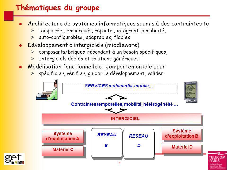 8 8 Matériel C Système dexploitation A Matériel D Système dexploitation B INTERGICIEL SERVICES multimédia, mobile, … Contraintes temporelles, mobilité