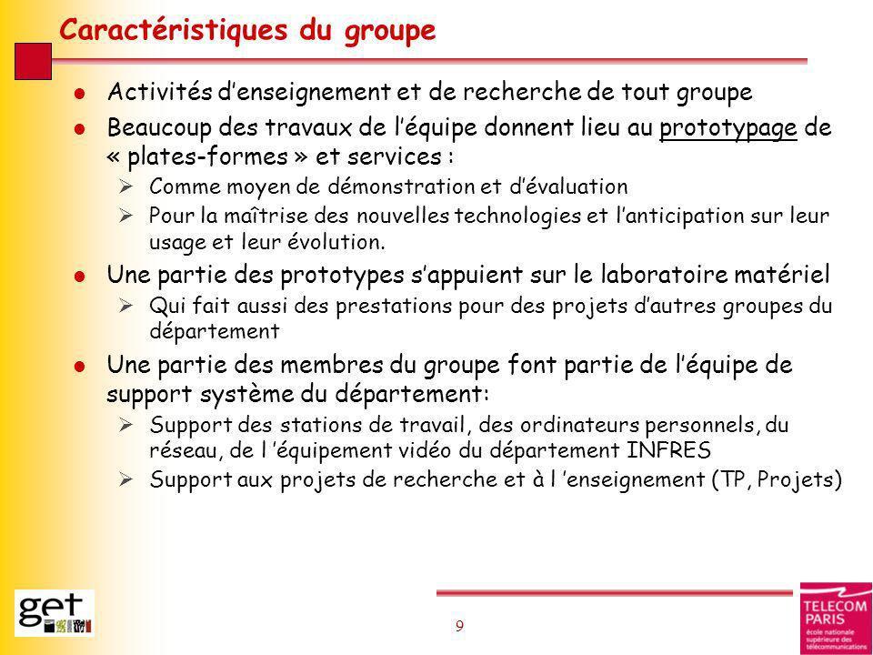 9 9 Caractéristiques du groupe l Activités denseignement et de recherche de tout groupe l Beaucoup des travaux de léquipe donnent lieu au prototypage