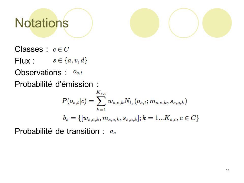 11 Classes : Flux : Observations : Probabilité démission : Probabilité de transition : Notations