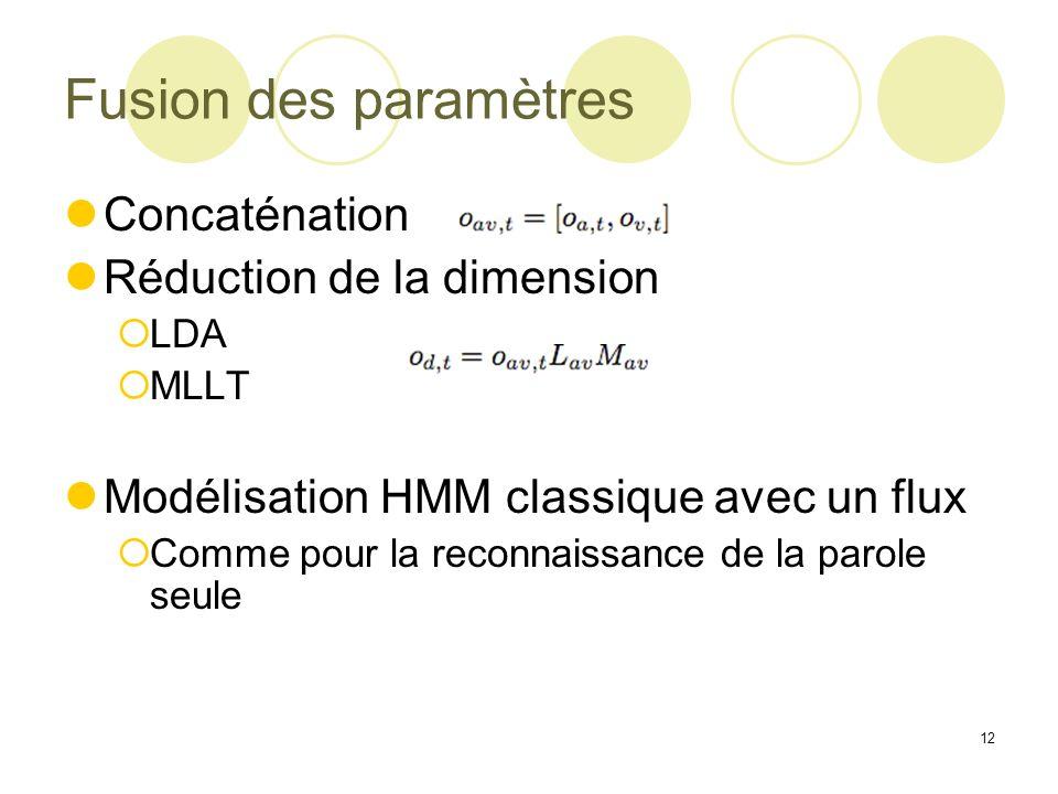 12 Fusion des paramètres Concaténation Réduction de la dimension LDA MLLT Modélisation HMM classique avec un flux Comme pour la reconnaissance de la p