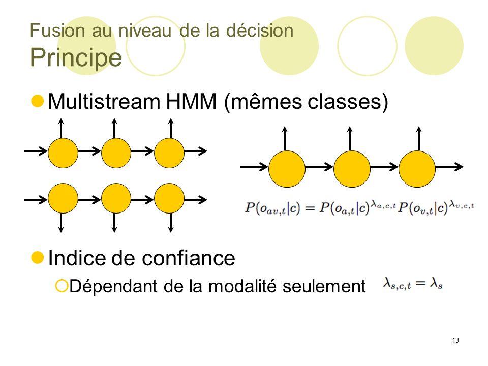 13 Fusion au niveau de la décision Principe Multistream HMM (mêmes classes) Indice de confiance Dépendant de la modalité seulement
