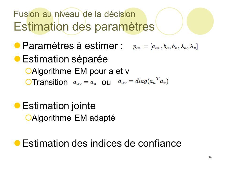 14 Fusion au niveau de la décision Estimation des paramètres Paramètres à estimer : Estimation séparée Algorithme EM pour a et v Transition ou Estimat