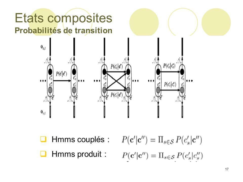 17 Etats composites Probabilités de transition Hmms couplés : Hmms produit :