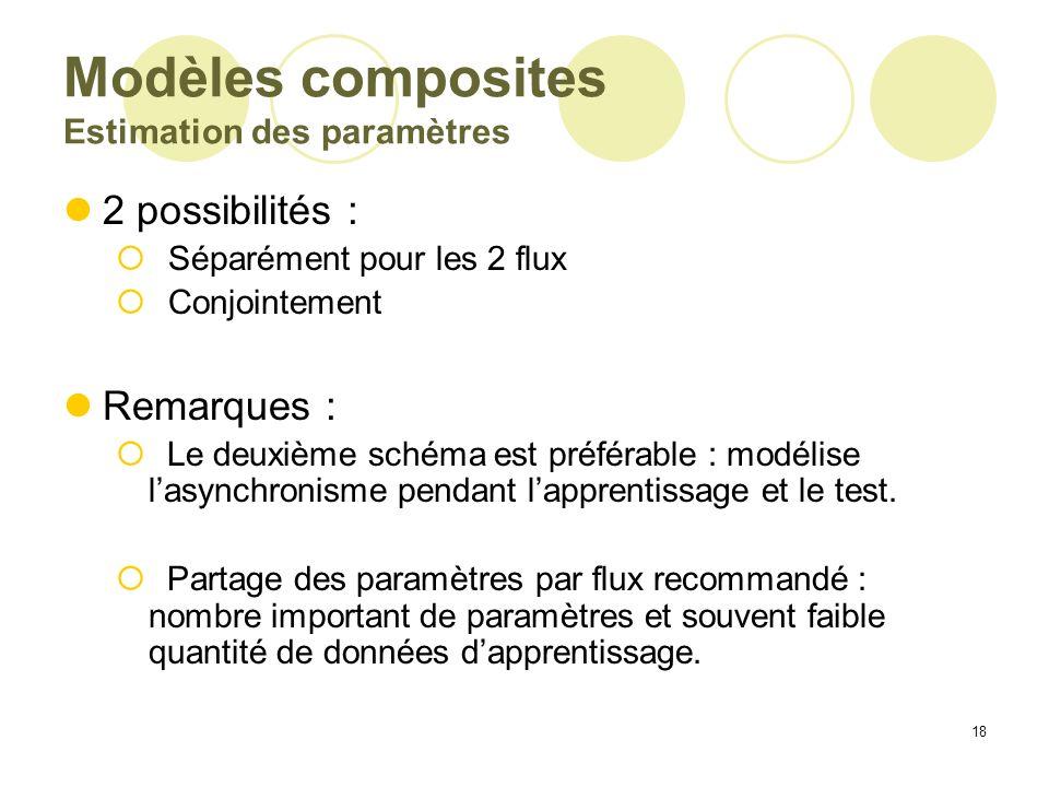 18 Modèles composites Estimation des paramètres 2 possibilités : Séparément pour les 2 flux Conjointement Remarques : Le deuxième schéma est préférabl