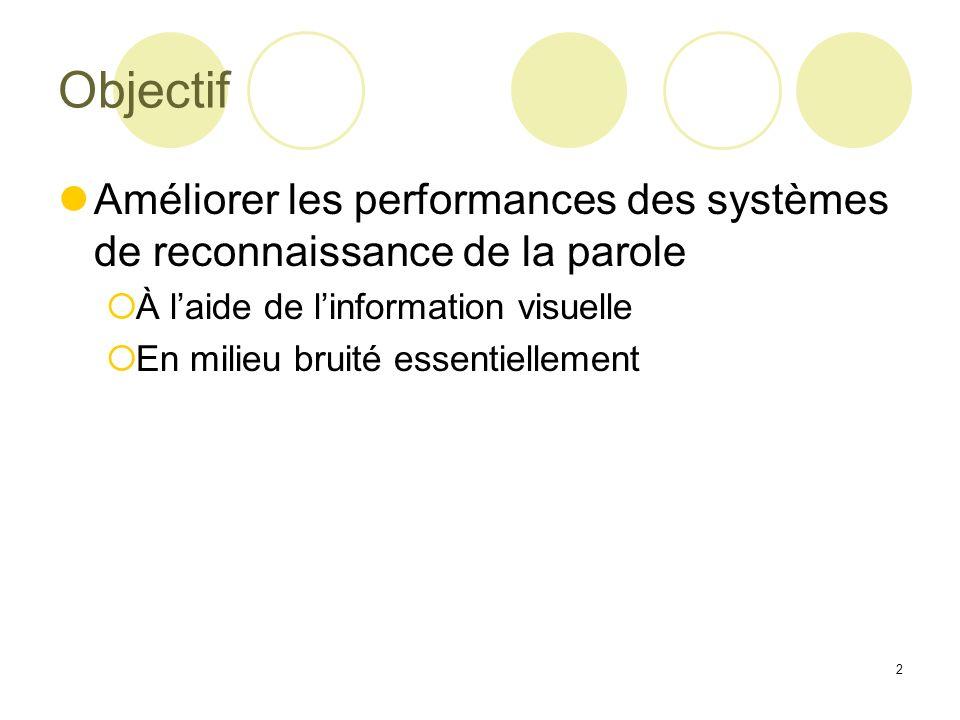 2 Objectif Améliorer les performances des systèmes de reconnaissance de la parole À laide de linformation visuelle En milieu bruité essentiellement