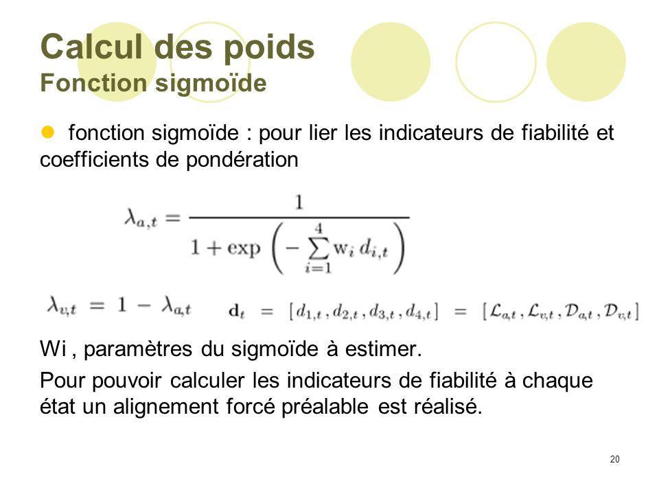 20 Calcul des poids Fonction sigmoïde fonction sigmoïde : pour lier les indicateurs de fiabilité et coefficients de pondération Wi, paramètres du sigm
