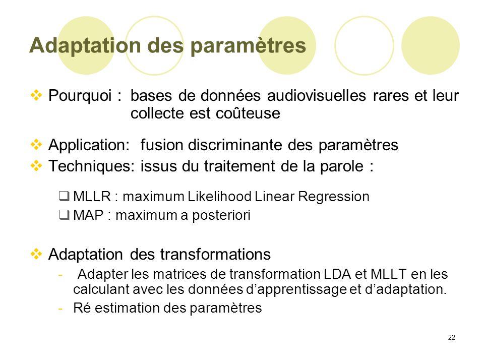 22 Adaptation des paramètres Pourquoi : bases de données audiovisuelles rares et leur collecte est coûteuse Application: fusion discriminante des para