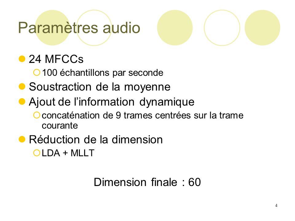 4 Paramètres audio 24 MFCCs 100 échantillons par seconde Soustraction de la moyenne Ajout de linformation dynamique concaténation de 9 trames centrées