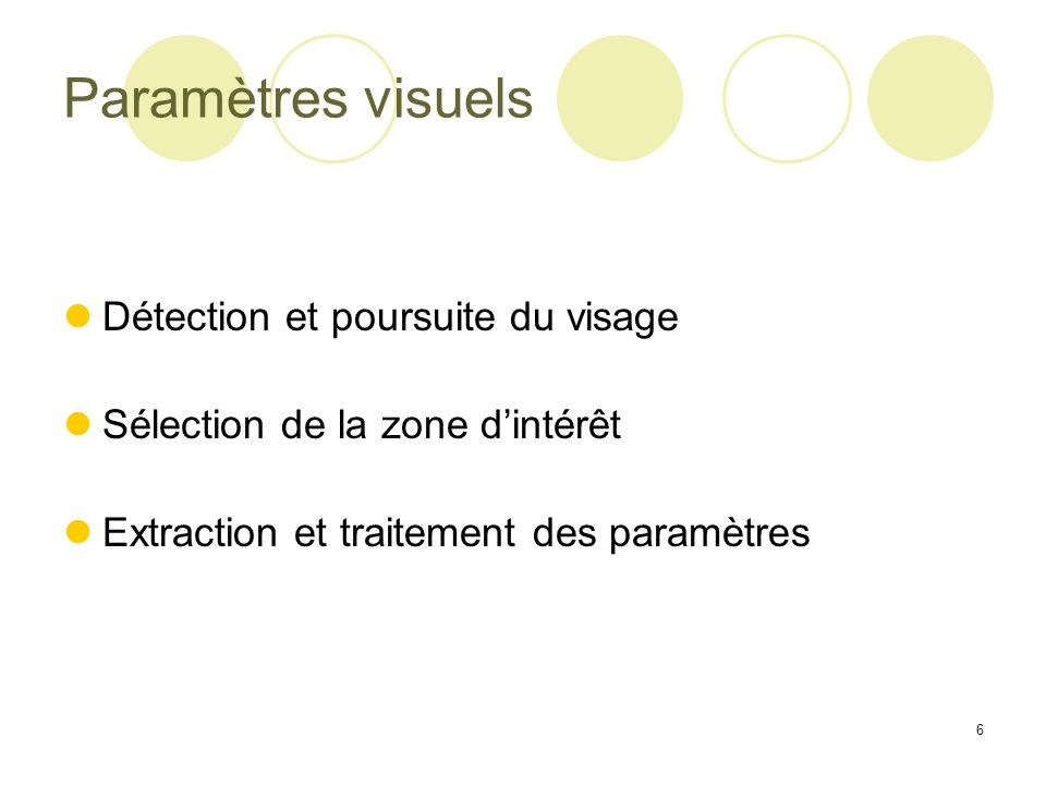 6 Paramètres visuels Détection et poursuite du visage Sélection de la zone dintérêt Extraction et traitement des paramètres