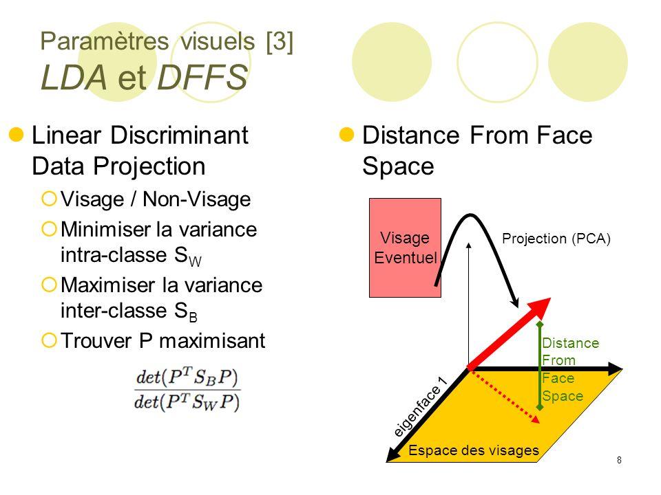 8 Linear Discriminant Data Projection Visage / Non-Visage Minimiser la variance intra-classe S W Maximiser la variance inter-classe S B Trouver P maxi