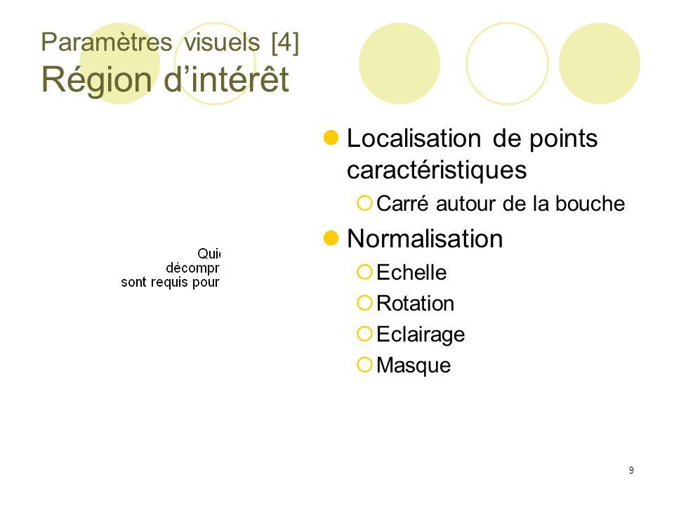 9 Paramètres visuels [4] Région dintérêt Localisation de points caractéristiques Carré autour de la bouche Normalisation Echelle Rotation Eclairage Ma