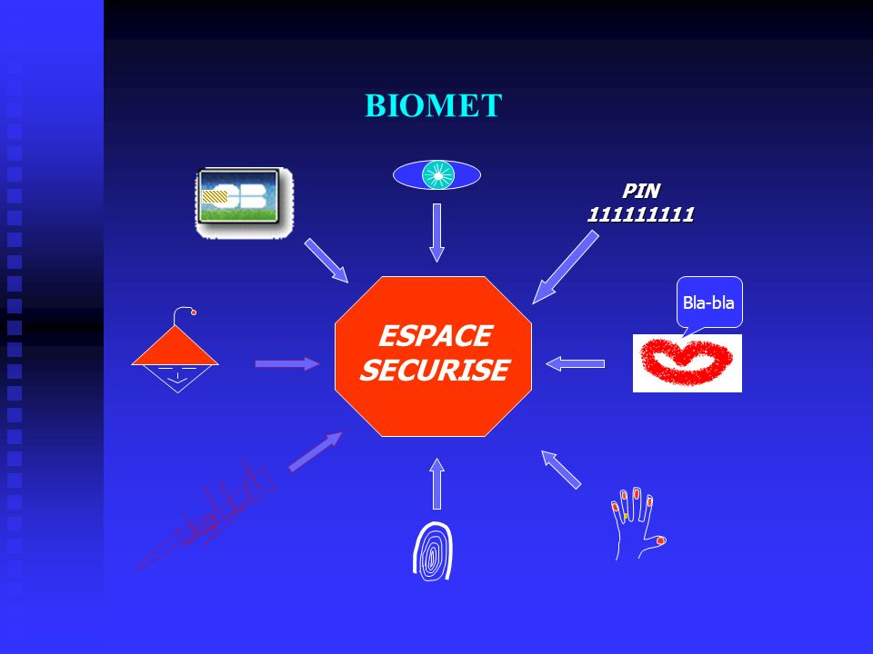 BIOMET Bla-bla ESPACE SECURISE PIN 111111111