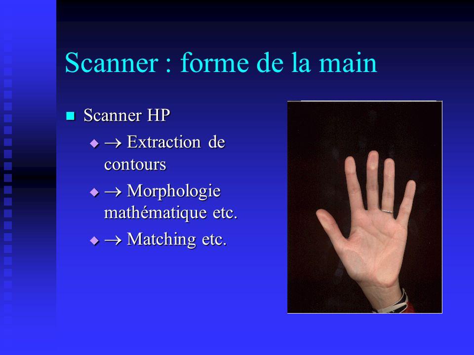 Scanner : forme de la main Scanner HP Scanner HP Extraction de contours Extraction de contours Morphologie mathématique etc. Morphologie mathématique