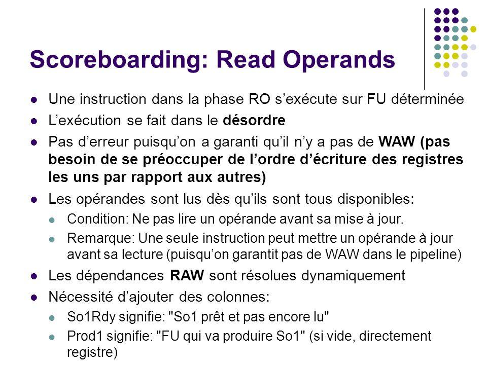 Scoreboarding: Read Operands Une instruction dans la phase RO sexécute sur FU déterminée Lexécution se fait dans le désordre Pas derreur puisquon a ga