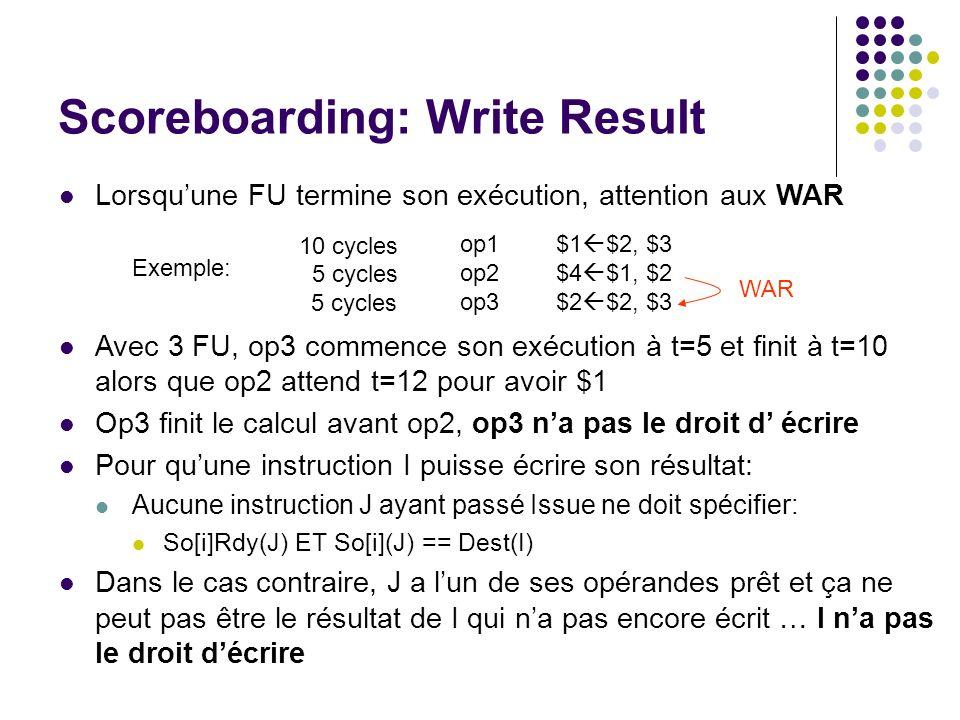 Scoreboarding: Write Result Lorsquune FU termine son exécution, attention aux WAR op1$1 $2, $3 op2$4 $1, $2 op3$2 $2, $3 WAR 10 cycles 5 cycles Avec 3
