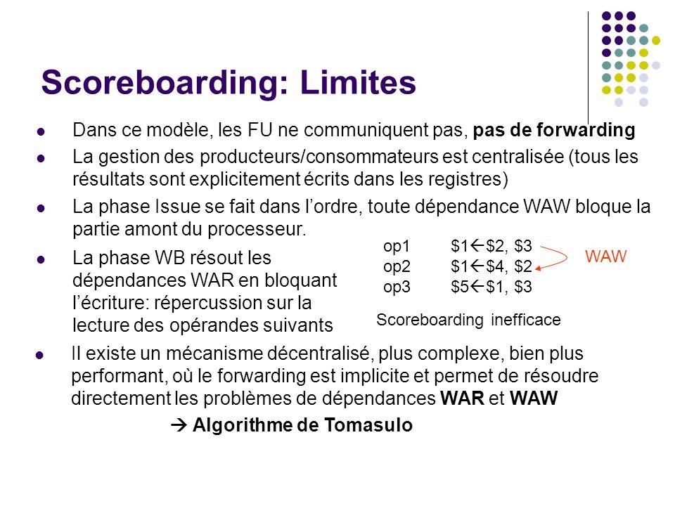 Scoreboarding: Limites Dans ce modèle, les FU ne communiquent pas, pas de forwarding La gestion des producteurs/consommateurs est centralisée (tous le