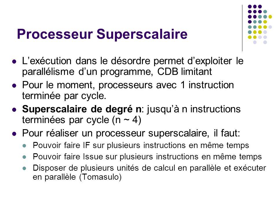 Processeur Superscalaire Lexécution dans le désordre permet dexploiter le parallélisme dun programme, CDB limitant Pour le moment, processeurs avec 1