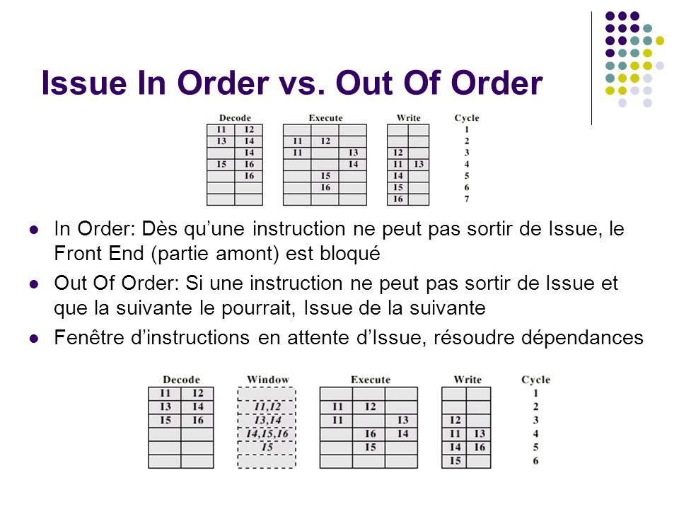 Issue In Order vs. Out Of Order In Order: Dès quune instruction ne peut pas sortir de Issue, le Front End (partie amont) est bloqué Out Of Order: Si u