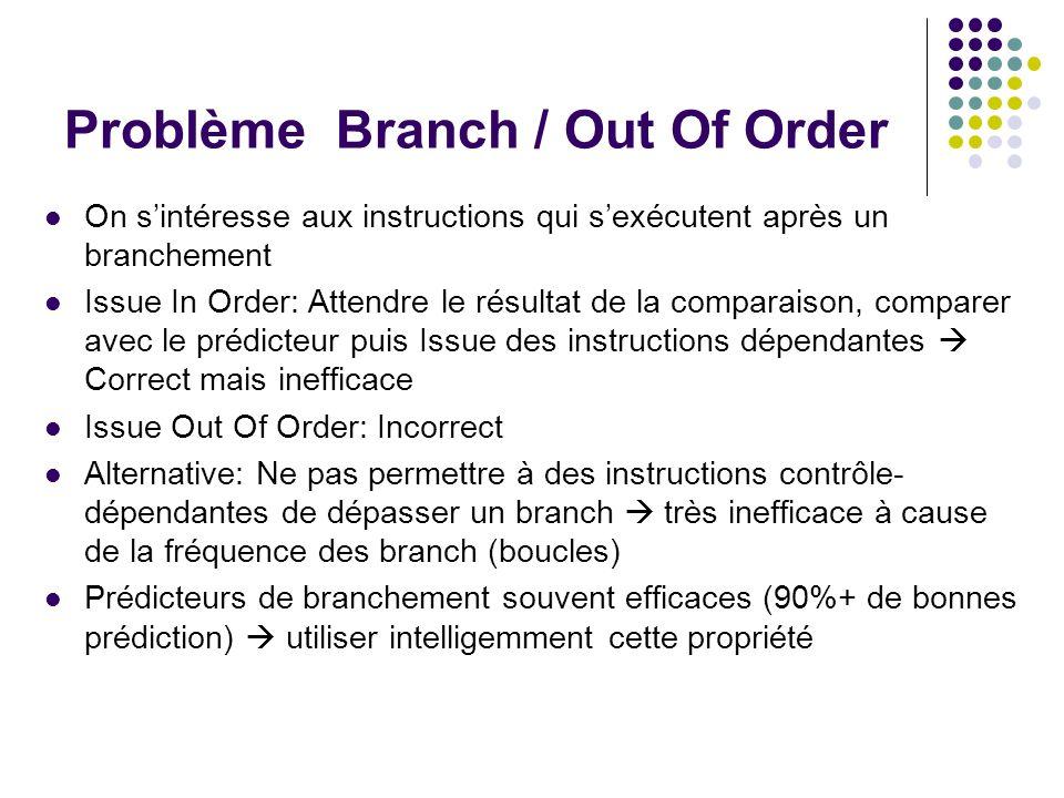 Problème Branch / Out Of Order On sintéresse aux instructions qui sexécutent après un branchement Issue In Order: Attendre le résultat de la comparais