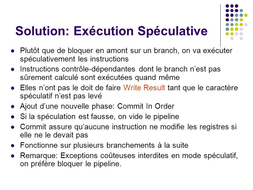 Solution: Exécution Spéculative Plutôt que de bloquer en amont sur un branch, on va exécuter spéculativement les instructions Instructions contrôle-dé
