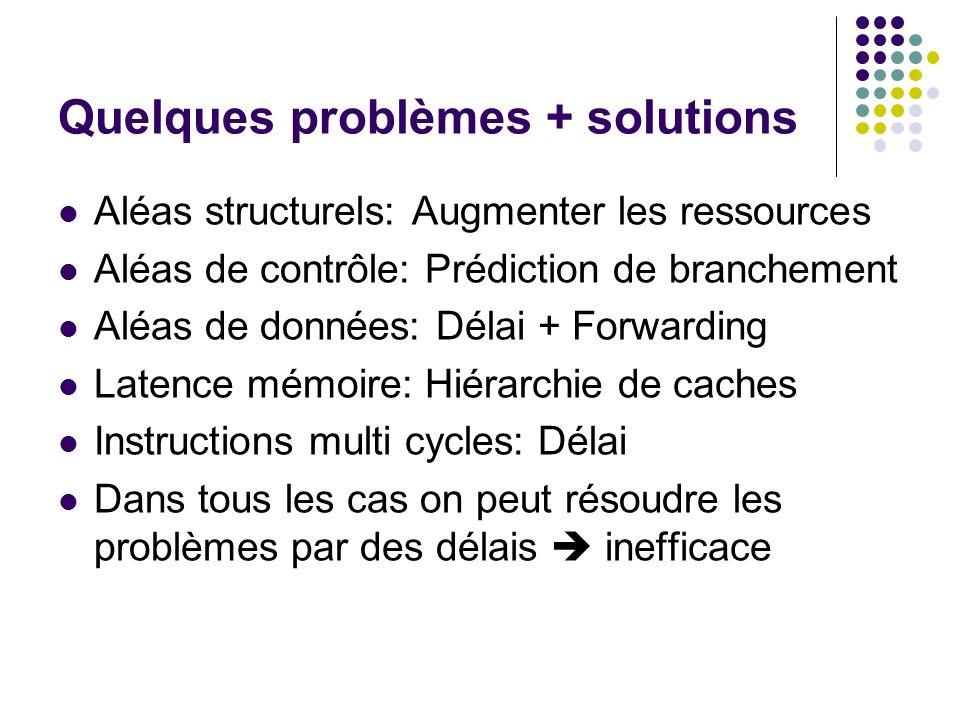 Quelques problèmes + solutions Aléas structurels: Augmenter les ressources Aléas de contrôle: Prédiction de branchement Aléas de données: Délai + Forw