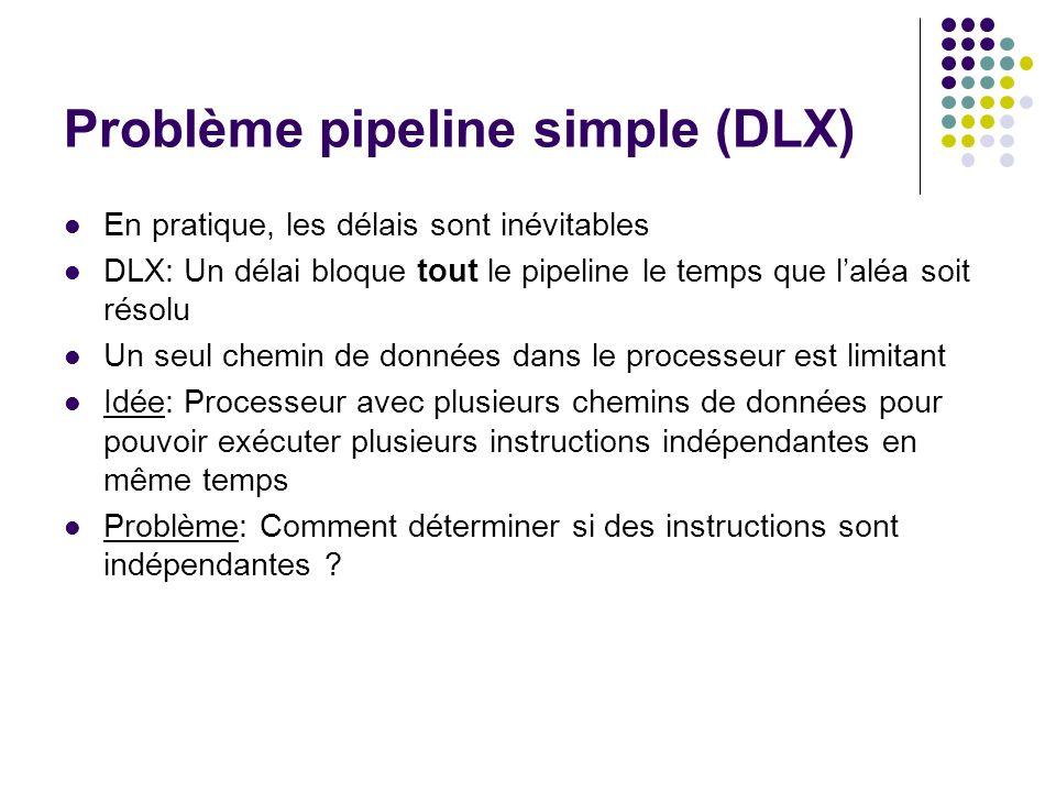 Problème pipeline simple (DLX) En pratique, les délais sont inévitables DLX: Un délai bloque tout le pipeline le temps que laléa soit résolu Un seul c