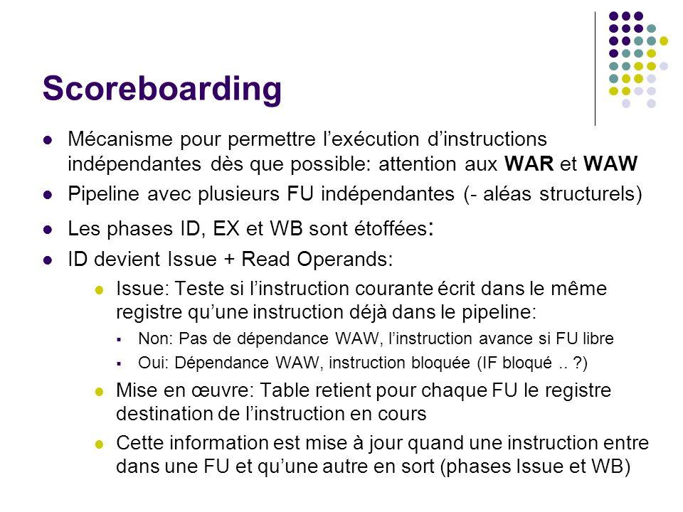 Tomasulo : Principes Approche qui permet: Exécution dès que les opérandes sont prêts Renommage de registres supprime les dépendances WAR et WAW et permet de réordonner les instructions Les FU communiquent via le CDB (Common Data Bus) Pour chaque FU: 1 Station de Réservation joue le rôle de scoreboard local pour la FU et contient, en plus, les valeurs des opérandes Lécriture en phase WB se fait directement dans ces RS via le CDB Linformation où trouver lopérande est calculée dynamiquement et est à jour dans chaque RS renommage implicite op1$1 $2, $3 op2$4 $1, $2 op3$1 $2, $7 op4$5 $1, $2 WAR op1$1 $2, $3 op3$T $2, $7 op2$4 $1, $2 op4$5 $T, $2 Renommage Correct op3$1 $2, $3