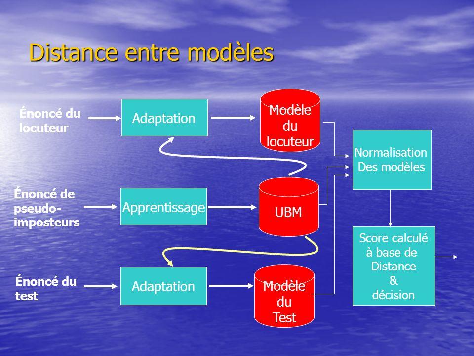 Distance entre modèles UBM Apprentissage Énoncé de pseudo- imposteurs Énoncé du test Adaptation Modèle du Test Énoncé du locuteur Adaptation Modèle du