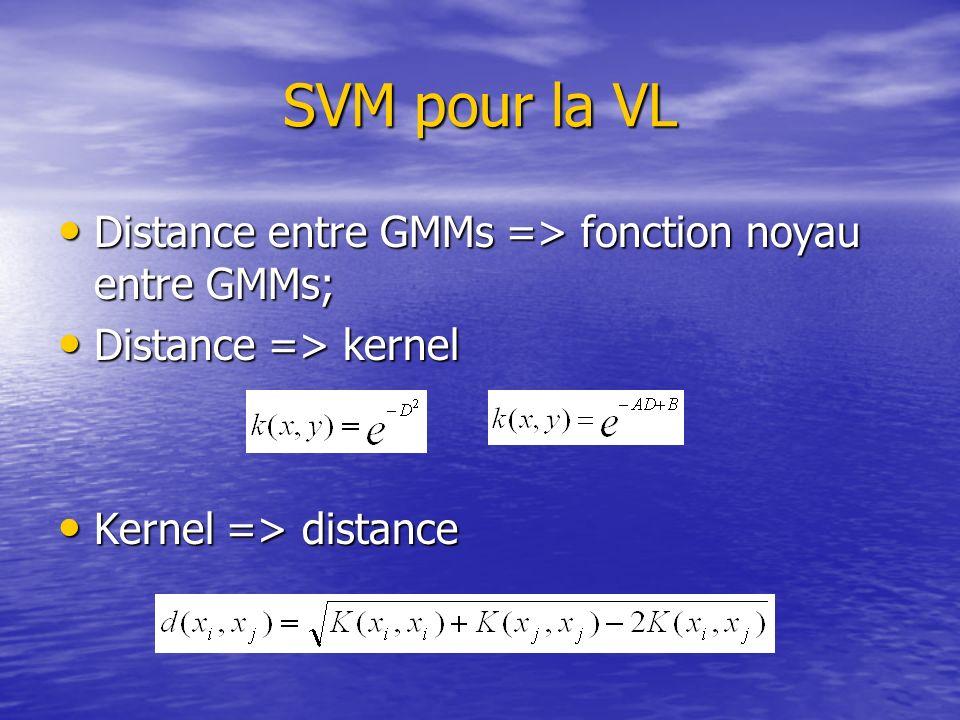 SVM pour la VL Distance entre GMMs => fonction noyau entre GMMs; Distance entre GMMs => fonction noyau entre GMMs; Distance => kernel Distance => kern