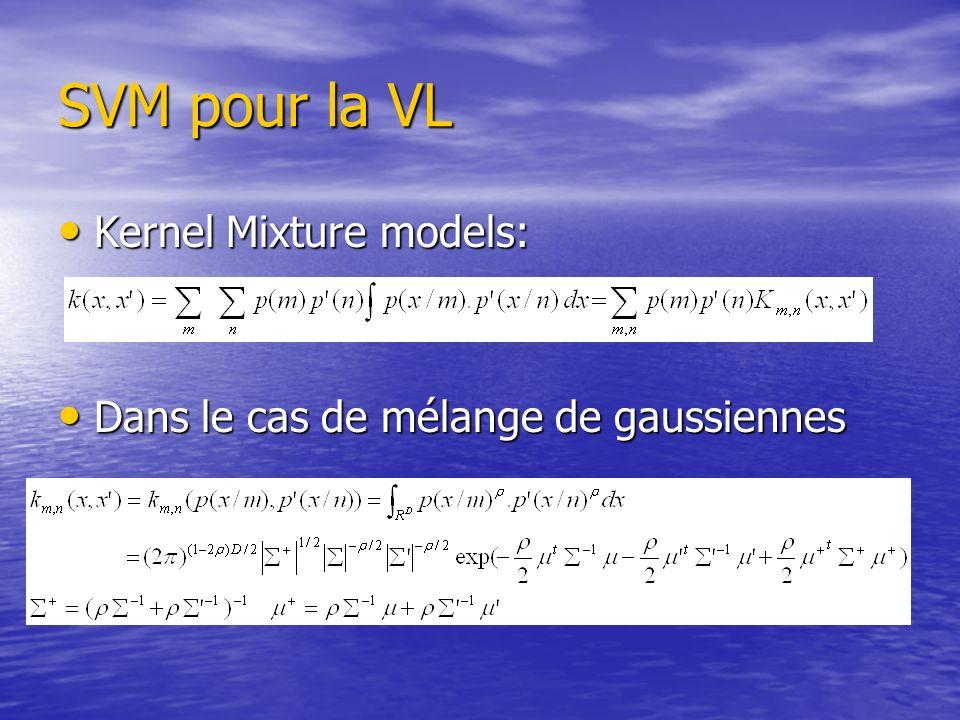 SVM pour la VL Kernel Mixture models: Kernel Mixture models: Dans le cas de mélange de gaussiennes Dans le cas de mélange de gaussiennes