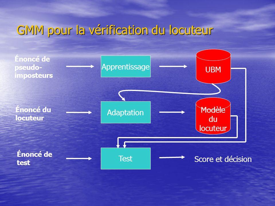 GMM pour la vérification du locuteur UBM => GMM modèles UBM => GMM modèles Lapprentissage à base de lalgorithme EM Lapprentissage à base de lalgorithme EM Les rôles du UBM : Les rôles du UBM : 1.Adapter les modèles clients.