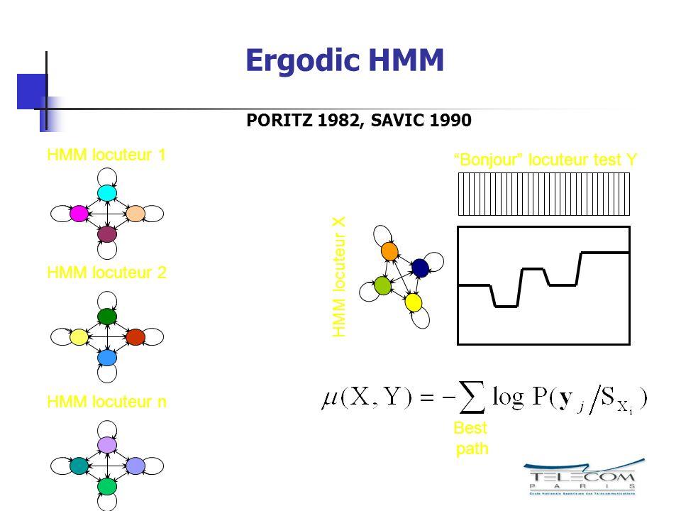 Ergodic HMM Best path HMM locuteur 1 HMM locuteur 2 HMM locuteur n Bonjour locuteur test Y HMM locuteur X PORITZ 1982, SAVIC 1990