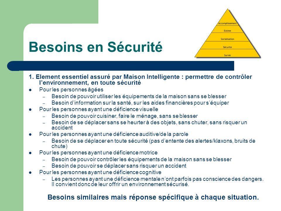 Besoins en Sécurité 1. Element essentiel assuré par Maison Intelligente : permettre de contrôler lenvironnement, en toute sécurité Pour les personnes