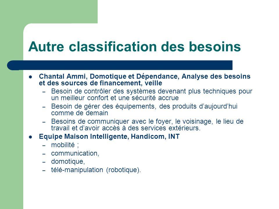 Autre classification des besoins Chantal Ammi, Domotique et Dépendance, Analyse des besoins et des sources de financement, veille – Besoin de contrôle