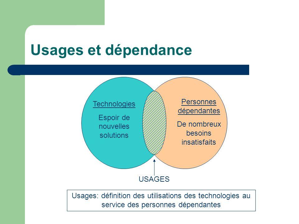 Usages et dépendance Technologies Espoir de nouvelles solutions Personnes dépendantes De nombreux besoins insatisfaits USAGES Usages: définition des utilisations des technologies au service des personnes dépendantes