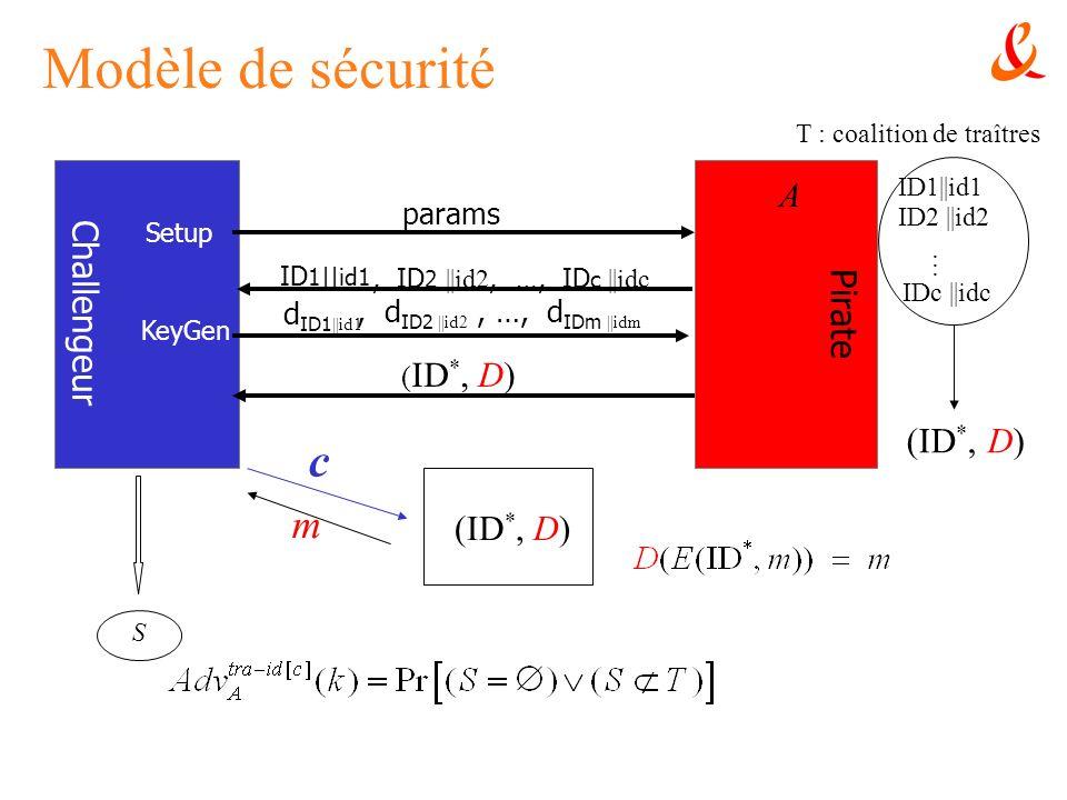 Modèle de sécurité Challengeur Setup Pirate params ( ID *, D), d ID2 ||id2, …, d IDm ||idm d ID1 ||id1 KeyGen ID 1||id1 T : coalition de traîtres, ID